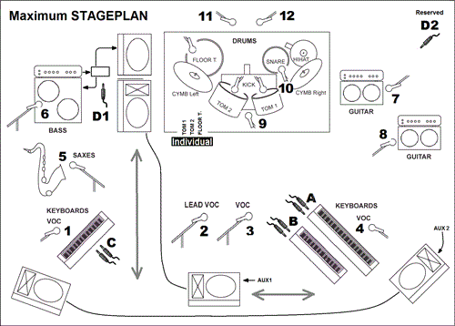 maximaum_stageplan1204a.png