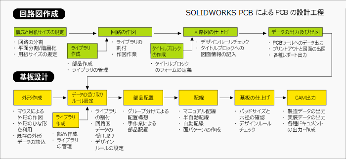 solidworks_pcb_ac4